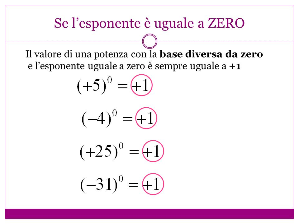 Se l'esponente è uguale a ZERO Il valore di una potenza con la base diversa da zero e l'esponente uguale a zero è sempre uguale a +1