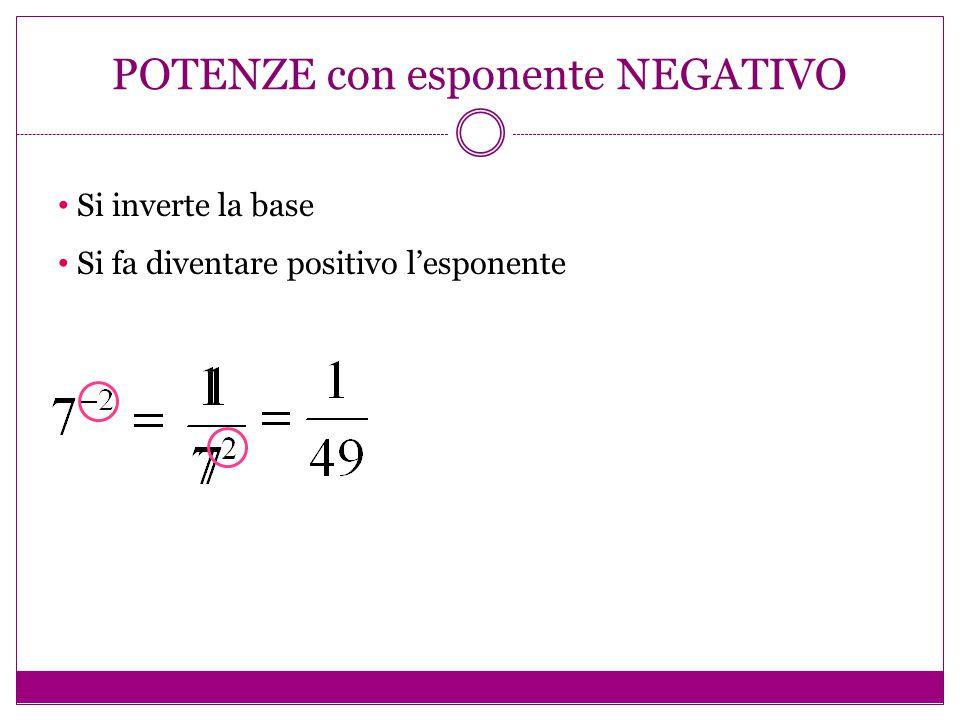 POTENZE con esponente NEGATIVO Si inverte la base Si fa diventare positivo l'esponente