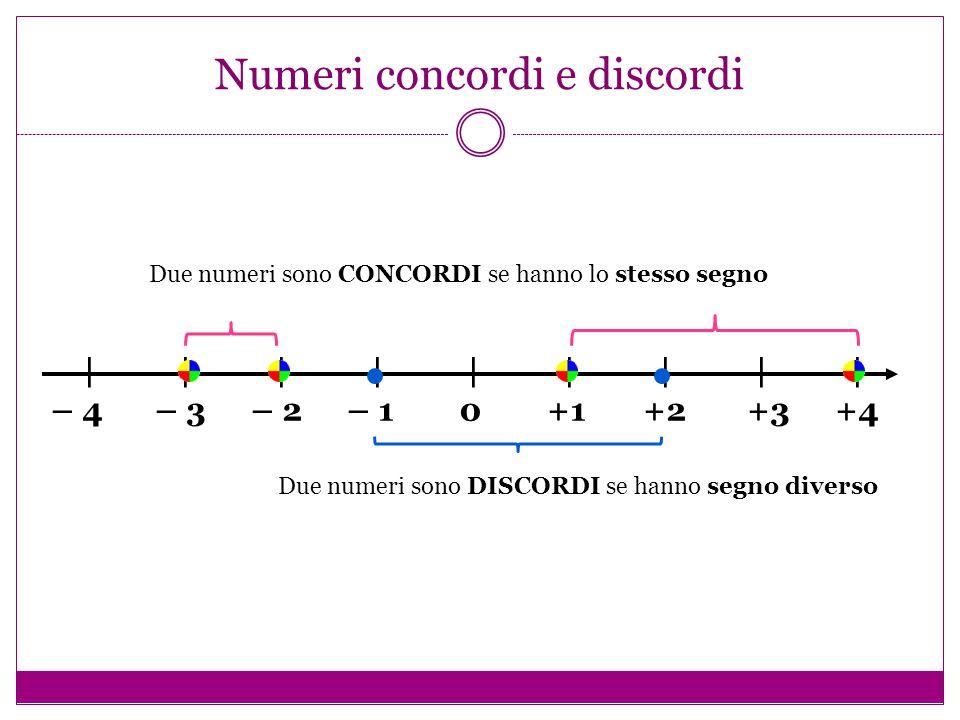 Numeri concordi e discordi – 4 – 3 – 2 – 1 0 +1 +2 +3 +4 |||||||||||||||||| Due numeri sono CONCORDI se hanno lo stesso segno Due numeri sono DISCORDI