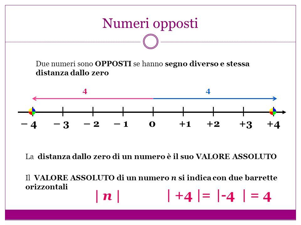 Numeri opposti – 4 – 3 – 2 – 1 0 +1 +2 +3 +4 |||||||||||||||||| Due numeri sono OPPOSTI se hanno segno diverso e stessa distanza dallo zero La distanz