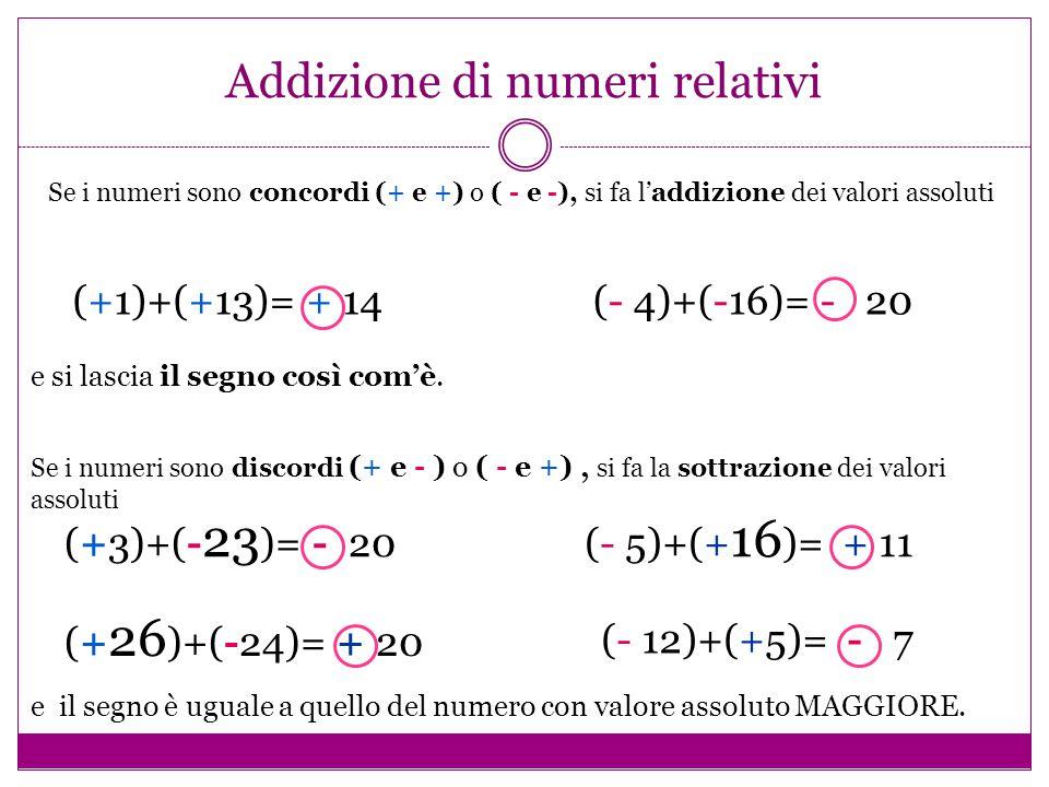 Addizione di numeri relativi Se i numeri sono concordi (+ e +) o ( - e -), si fa l'addizione dei valori assoluti (+1)+(+13)= + 14(- 4)+(-16)= - 20 Se