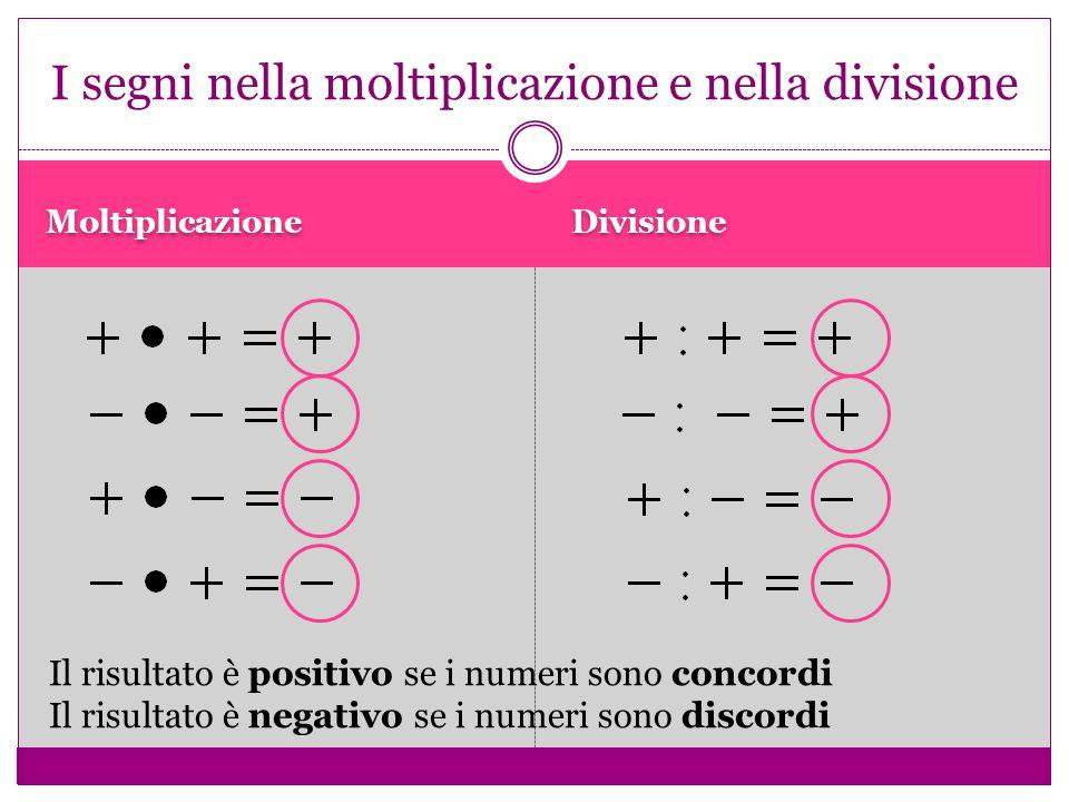 Moltiplicazione Divisione I segni nella moltiplicazione e nella divisione Il risultato è positivo se i numeri sono concordi Il risultato è negativo se