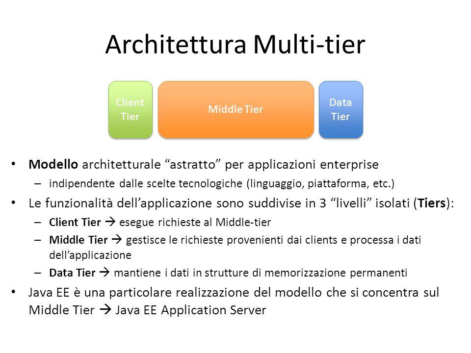 Architettura Multi-tier Modello architetturale astratto per applicazioni enterprise – indipendente dalle scelte tecnologiche (linguaggio, piattaforma, etc.) Le funzionalità dell'applicazione sono suddivise in 3 livelli isolati (Tiers): – Client Tier  esegue richieste al Middle-tier – Middle Tier  gestisce le richieste provenienti dai clients e processa i dati dell'applicazione – Data Tier  mantiene i dati in strutture di memorizzazione permanenti Java EE è una particolare realizzazione del modello che si concentra sul Middle Tier  Java EE Application Server Client Tier Client Tier Middle Tier Data Tier Data Tier