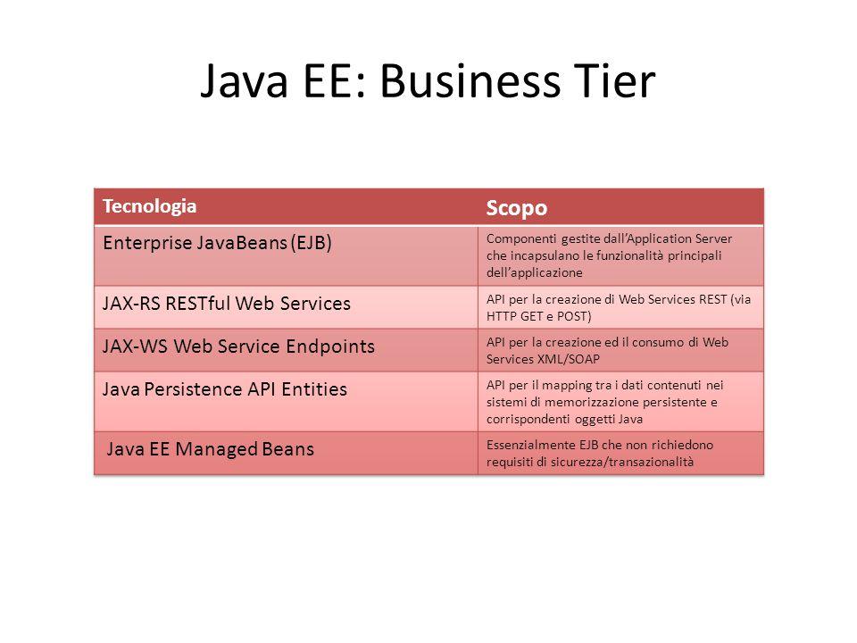 Java EE: Business Tier