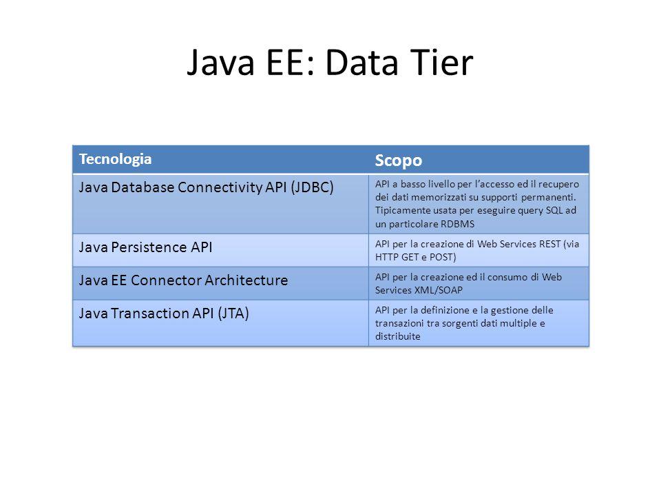 Java EE: Data Tier