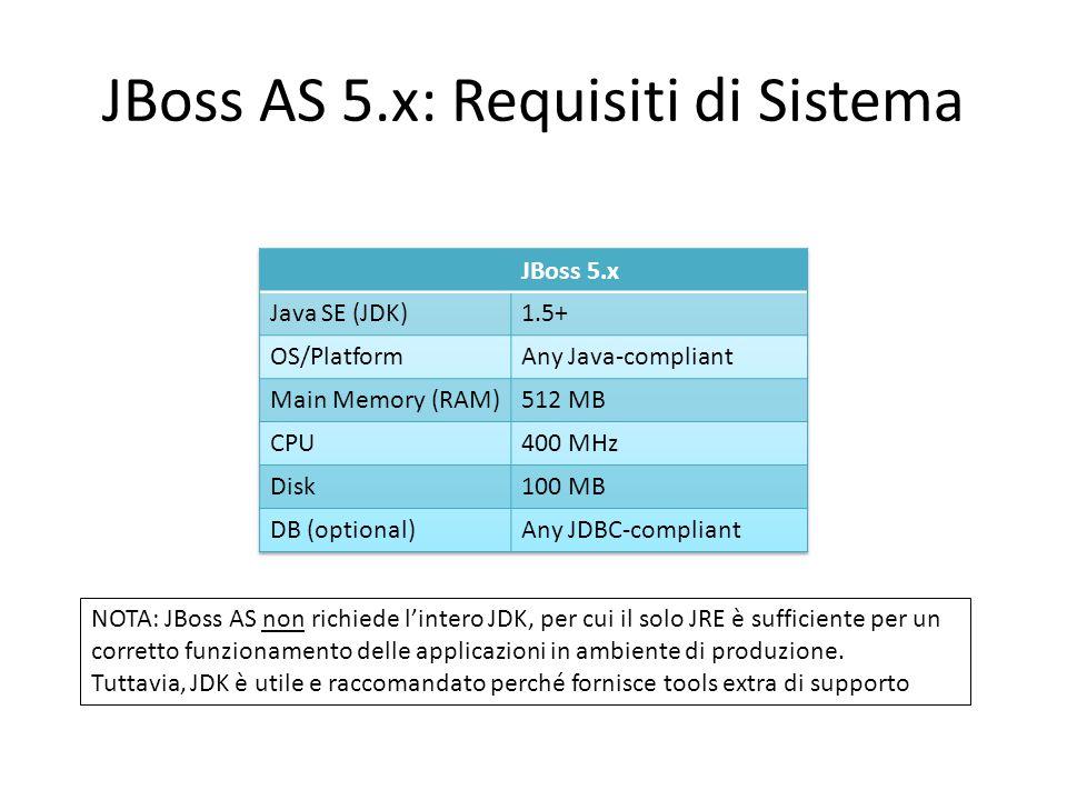 JBoss AS 5.x: Requisiti di Sistema NOTA: JBoss AS non richiede l'intero JDK, per cui il solo JRE è sufficiente per un corretto funzionamento delle applicazioni in ambiente di produzione.