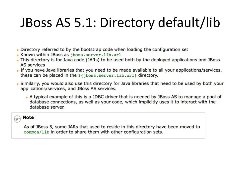 JBoss AS 5.1: Directory default/lib