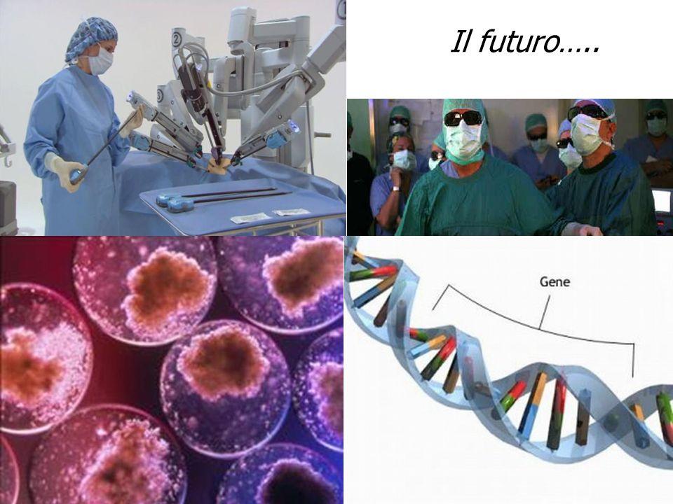 Il futuro…..
