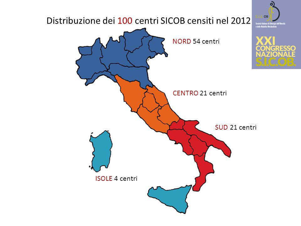 Distribuzione dei 100 centri SICOB censiti nel 2012 NORD 54 centri CENTRO 21 centri SUD 21 centri ISOLE 4 centri