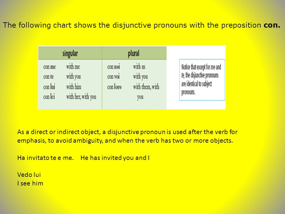 The following chart shows the disjunctive pronouns with the preposition con. As a direct or indirect object, a disjunctive pronoun is used after the v