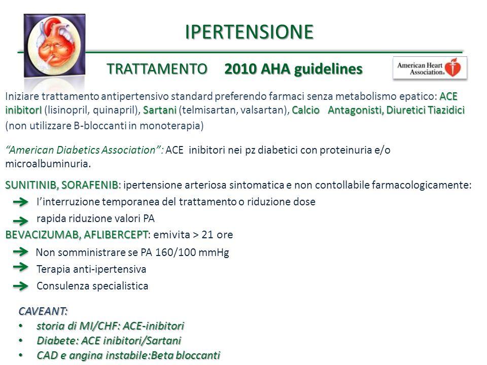 IPERTENSIONE TRATTAMENTO 2010 AHA guidelines ACE inibitorI SartaniCalcio Antagonisti, Diuretici Tiazidici Iniziare trattamento antipertensivo standard