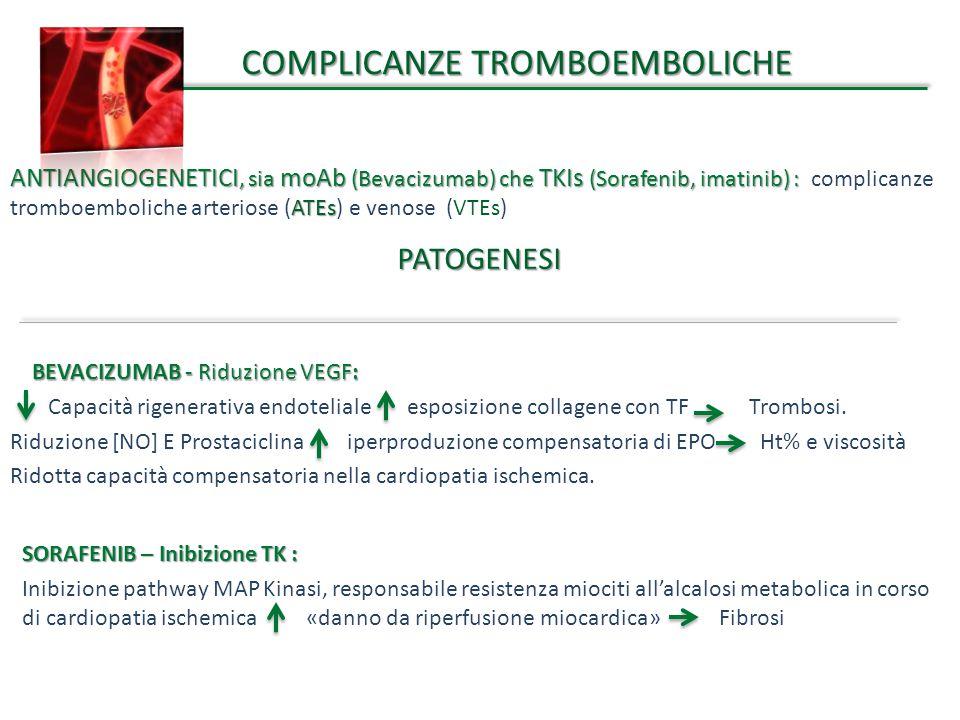 COMPLICANZE TROMBOEMBOLICHE ANTIANGIOGENETICI, sia moAb (Bevacizumab) che TKIs (Sorafenib, imatinib) : ATEs ANTIANGIOGENETICI, sia moAb (Bevacizumab)