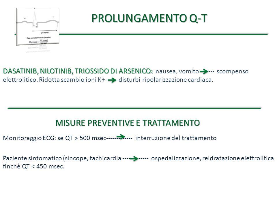 PROLUNGAMENTO Q-T Monitoraggio ECG: se QT > 500 msec------------- interruzione del trattamento Paziente sintomatico (sincope, tachicardia ------------