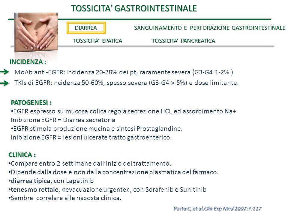 DIARREA SANGUINAMENTO E PERFORAZIONE GASTROINTESTINALE DIARREA SANGUINAMENTO E PERFORAZIONE GASTROINTESTINALE TOSSICITA' EPATICA TOSSICITA' PANCREATIC