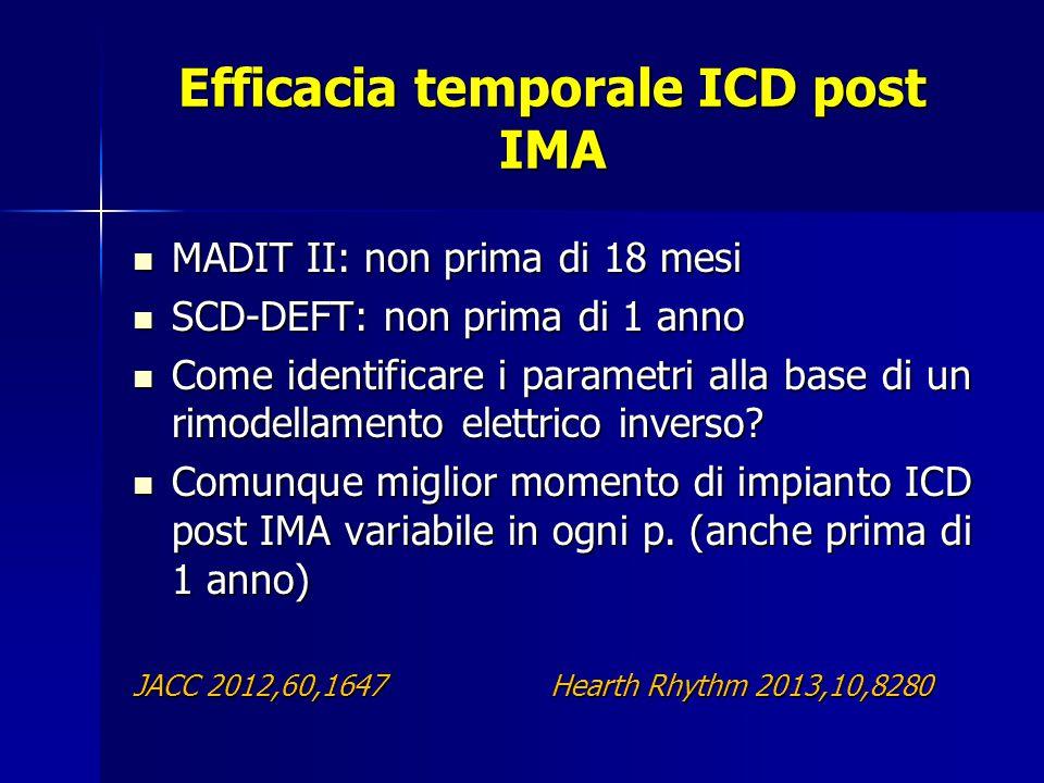 Efficacia temporale ICD post IMA MADIT II: non prima di 18 mesi MADIT II: non prima di 18 mesi SCD-DEFT: non prima di 1 anno SCD-DEFT: non prima di 1 anno Come identificare i parametri alla base di un rimodellamento elettrico inverso.