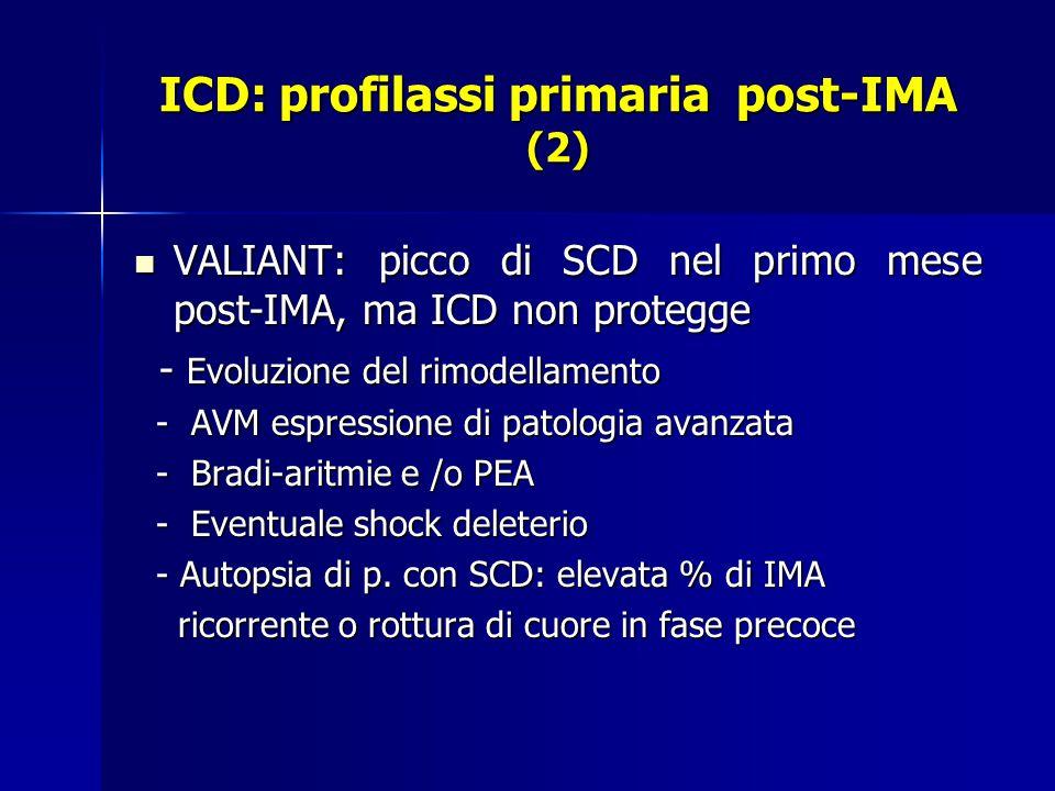 ICD: profilassi primaria post-IMA (2) VALIANT: picco di SCD nel primo mese post-IMA, ma ICD non protegge VALIANT: picco di SCD nel primo mese post-IMA, ma ICD non protegge - Evoluzione del rimodellamento - Evoluzione del rimodellamento - AVM espressione di patologia avanzata - AVM espressione di patologia avanzata - Bradi-aritmie e /o PEA - Bradi-aritmie e /o PEA - Eventuale shock deleterio - Eventuale shock deleterio - Autopsia di p.