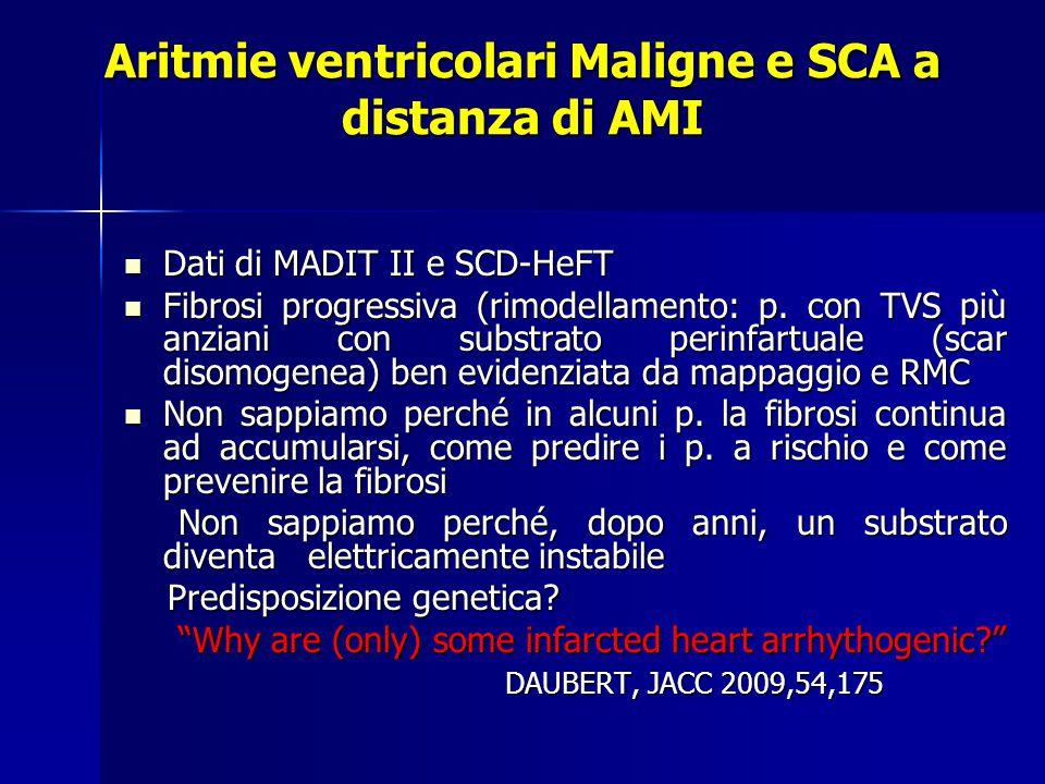 Aritmie ventricolari Maligne e SCA a distanza di AMI Dati di MADIT II e SCD-HeFT Dati di MADIT II e SCD-HeFT Fibrosi progressiva (rimodellamento: p.