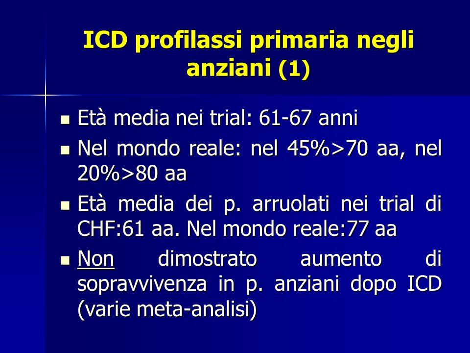 ICD profilassi primaria negli anziani (1) Età media nei trial: 61-67 anni Età media nei trial: 61-67 anni Nel mondo reale: nel 45%>70 aa, nel 20%>80 aa Nel mondo reale: nel 45%>70 aa, nel 20%>80 aa Età media dei p.