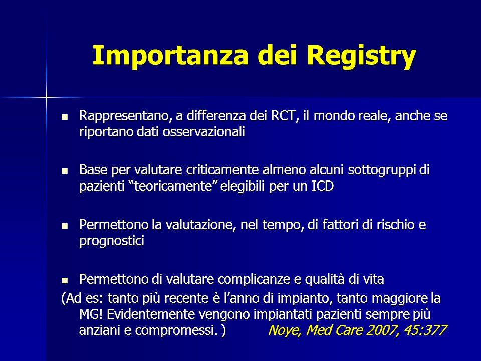 Importanza dei Registry Rappresentano, a differenza dei RCT, il mondo reale, anche se riportano dati osservazionali Rappresentano, a differenza dei RCT, il mondo reale, anche se riportano dati osservazionali Base per valutare criticamente almeno alcuni sottogruppi di pazienti teoricamente elegibili per un ICD Base per valutare criticamente almeno alcuni sottogruppi di pazienti teoricamente elegibili per un ICD Permettono la valutazione, nel tempo, di fattori di rischio e prognostici Permettono la valutazione, nel tempo, di fattori di rischio e prognostici Permettono di valutare complicanze e qualità di vita Permettono di valutare complicanze e qualità di vita (Ad es: tanto più recente è l'anno di impianto, tanto maggiore la MG.