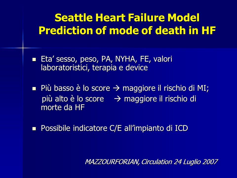 Seattle Heart Failure Model Prediction of mode of death in HF Eta' sesso, peso, PA, NYHA, FE, valori laboratoristici, terapia e device Eta' sesso, peso, PA, NYHA, FE, valori laboratoristici, terapia e device Più basso è lo score  maggiore il rischio di MI; Più basso è lo score  maggiore il rischio di MI; più alto è lo score  maggiore il rischio di morte da HF più alto è lo score  maggiore il rischio di morte da HF Possibile indicatore C/E all'impianto di ICD Possibile indicatore C/E all'impianto di ICD MAZZOURFORIAN, Circulation 24 Luglio 2007