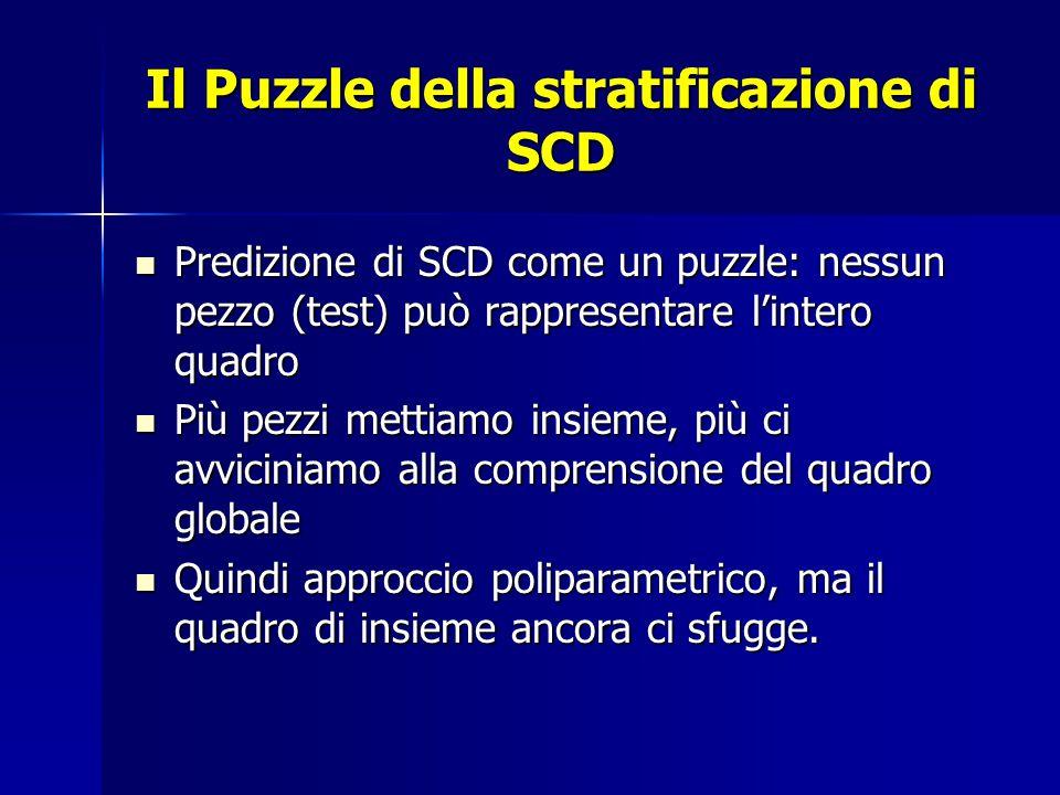 Il Puzzle della stratificazione di SCD Predizione di SCD come un puzzle: nessun pezzo (test) può rappresentare l'intero quadro Predizione di SCD come un puzzle: nessun pezzo (test) può rappresentare l'intero quadro Più pezzi mettiamo insieme, più ci avviciniamo alla comprensione del quadro globale Più pezzi mettiamo insieme, più ci avviciniamo alla comprensione del quadro globale Quindi approccio poliparametrico, ma il quadro di insieme ancora ci sfugge.