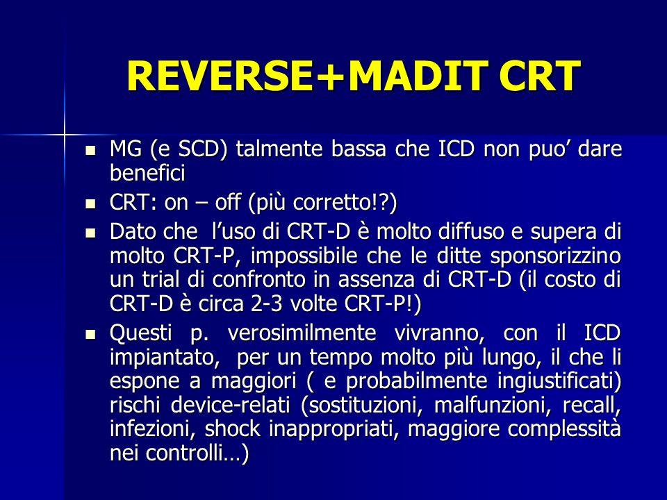 REVERSE+MADIT CRT MG (e SCD) talmente bassa che ICD non puo' dare benefici MG (e SCD) talmente bassa che ICD non puo' dare benefici CRT: on – off (più corretto!?) CRT: on – off (più corretto!?) Dato che l'uso di CRT-D è molto diffuso e supera di molto CRT-P, impossibile che le ditte sponsorizzino un trial di confronto in assenza di CRT-D (il costo di CRT-D è circa 2-3 volte CRT-P!) Dato che l'uso di CRT-D è molto diffuso e supera di molto CRT-P, impossibile che le ditte sponsorizzino un trial di confronto in assenza di CRT-D (il costo di CRT-D è circa 2-3 volte CRT-P!) Questi p.