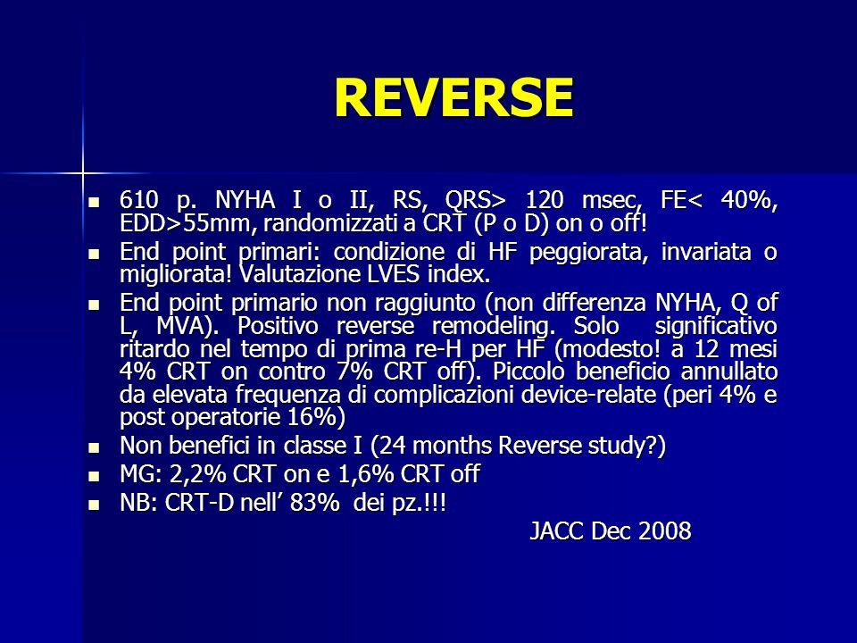 REVERSE 610 p.NYHA I o II, RS, QRS> 120 msec, FE 55mm, randomizzati a CRT (P o D) on o off.