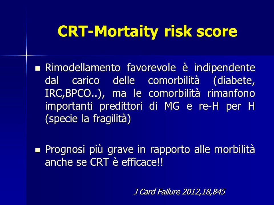 CRT-Mortaity risk score Rimodellamento favorevole è indipendente dal carico delle comorbilità (diabete, IRC,BPCO..), ma le comorbilità rimanfono importanti predittori di MG e re-H per H (specie la fragilità) Rimodellamento favorevole è indipendente dal carico delle comorbilità (diabete, IRC,BPCO..), ma le comorbilità rimanfono importanti predittori di MG e re-H per H (specie la fragilità) Prognosi più grave in rapporto alle morbilità anche se CRT è efficace!.