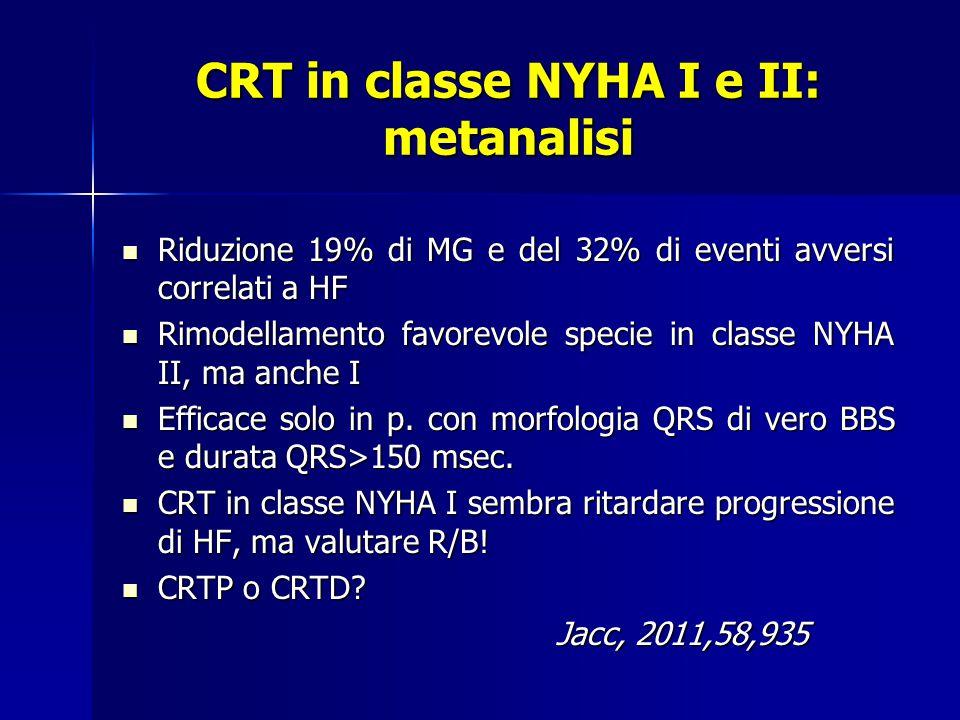 CRT in classe NYHA I e II: metanalisi Riduzione 19% di MG e del 32% di eventi avversi correlati a HF Riduzione 19% di MG e del 32% di eventi avversi correlati a HF Rimodellamento favorevole specie in classe NYHA II, ma anche I Rimodellamento favorevole specie in classe NYHA II, ma anche I Efficace solo in p.