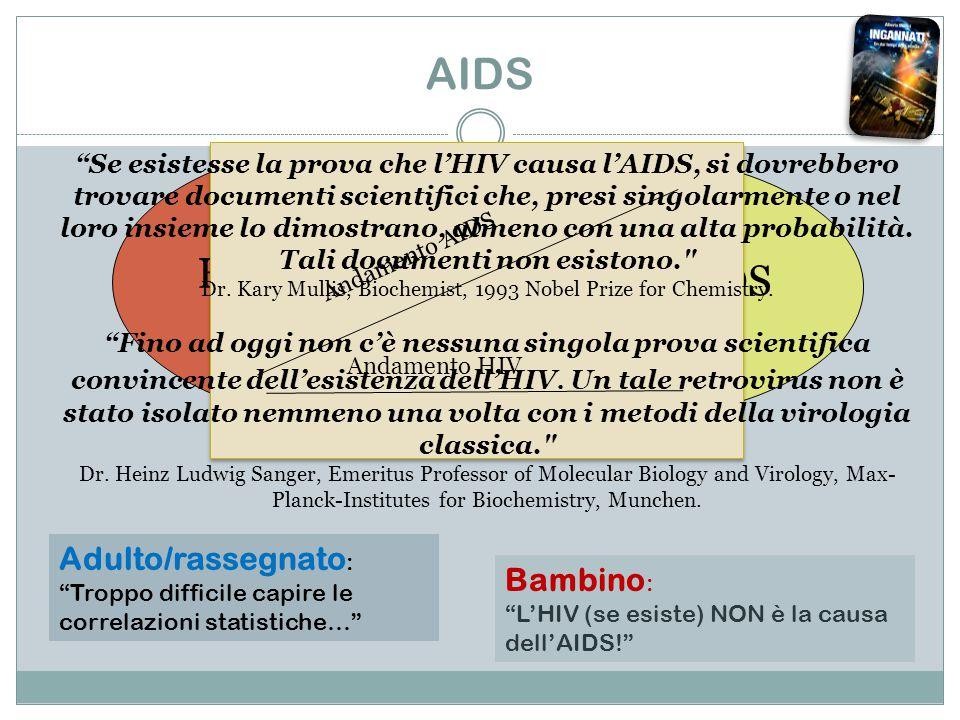 AIDS Adulto/rassegnato : Troppo difficile capire le correlazioni statistiche… Bambino : L'HIV (se esiste) NON è la causa dell'AIDS! HIV AIDS HIV + AIDS Andamento AIDS Andamento HIV Se esistesse la prova che l'HIV causa l'AIDS, si dovrebbero trovare documenti scientifici che, presi singolarmente o nel loro insieme lo dimostrano, almeno con una alta probabilità.
