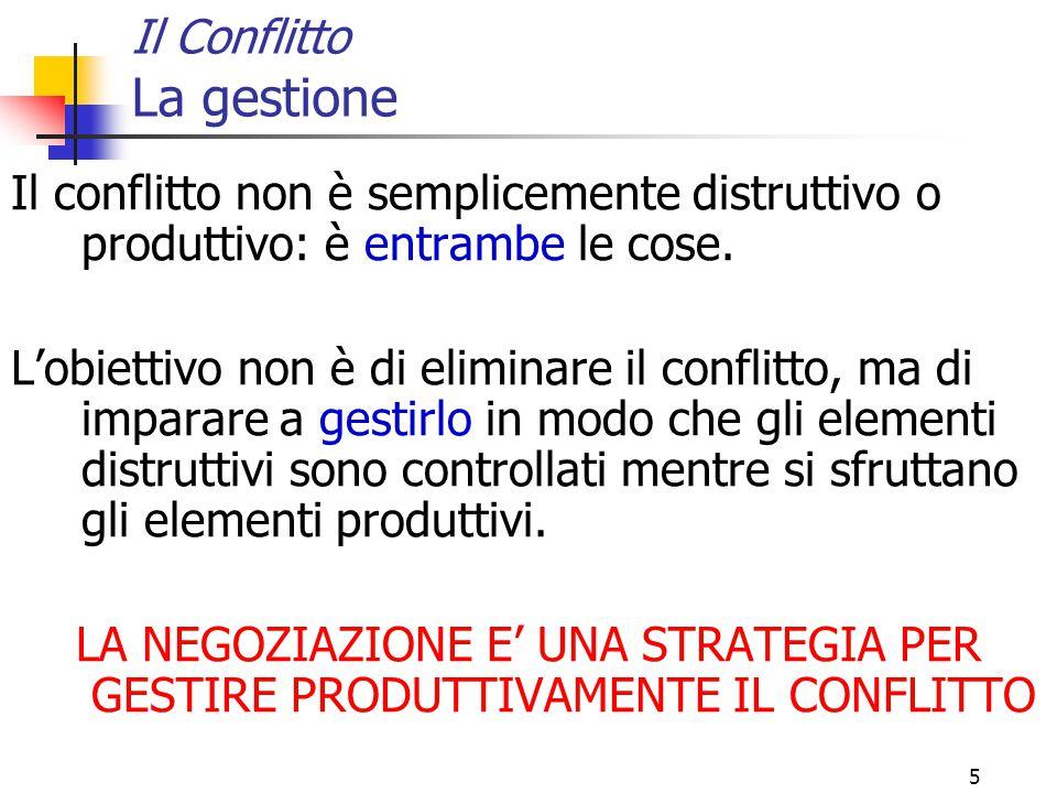 5 Il Conflitto La gestione Il conflitto non è semplicemente distruttivo o produttivo: è entrambe le cose. L'obiettivo non è di eliminare il conflitto,