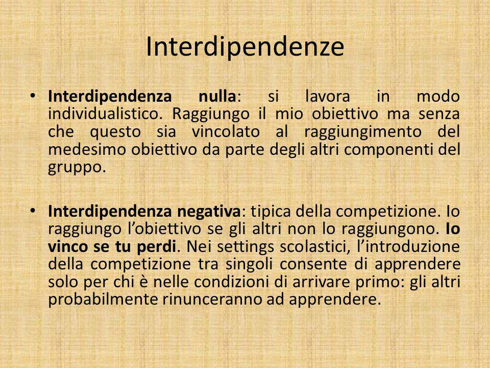 Interdipendenze Interdipendenza nulla: si lavora in modo individualistico.