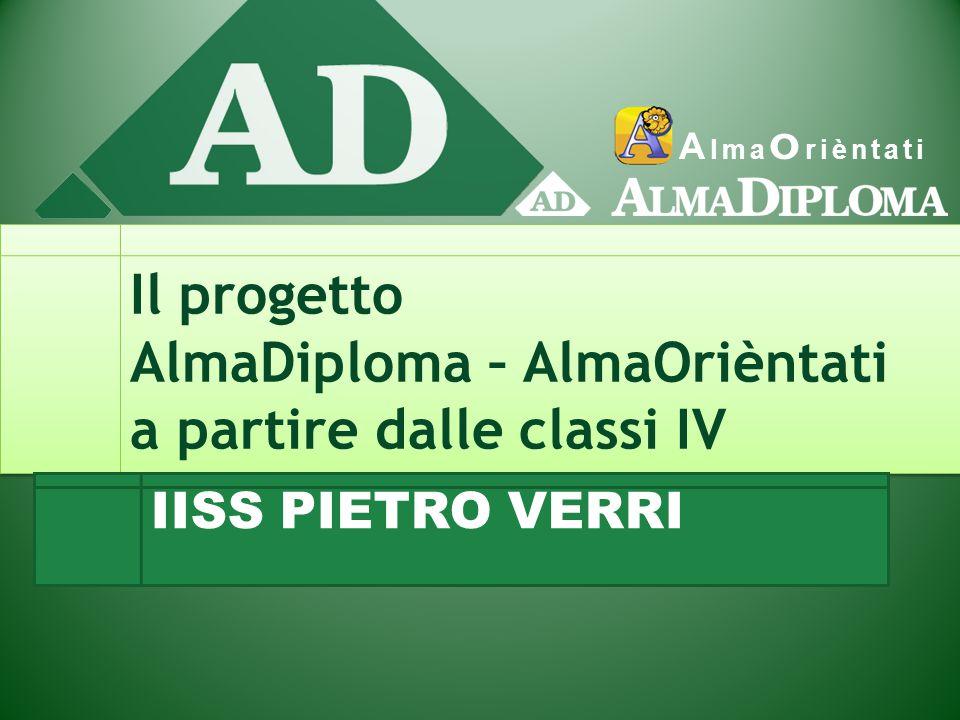 A lma O rièntati Il progetto AlmaDiploma – AlmaOrièntati a partire dalle classi IV IISS PIETRO VERRI
