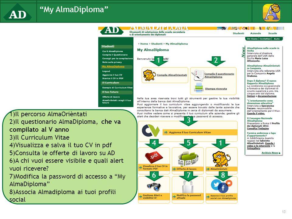 """""""My AlmaDiploma"""" 13 12 3 45 6 7 87 1)Il percorso AlmaOrièntati 2)Il questionario AlmaDiploma, che va compilato al V anno 3)Il Curriculum Vitae 4)Visua"""