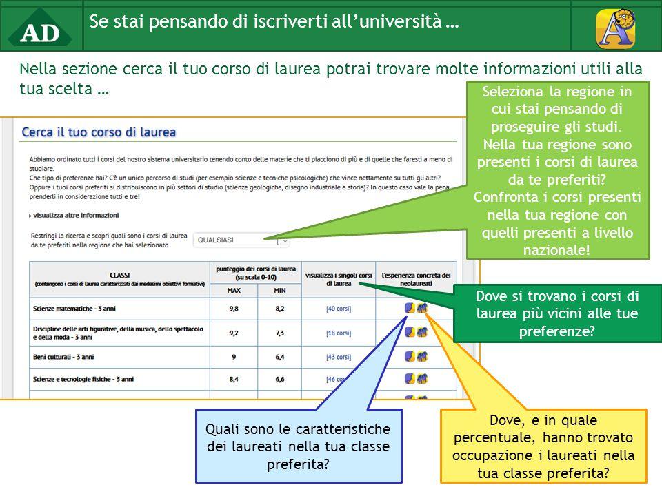 Se stai pensando di iscriverti all'università … Dove, e in quale percentuale, hanno trovato occupazione i laureati nella tua classe preferita.