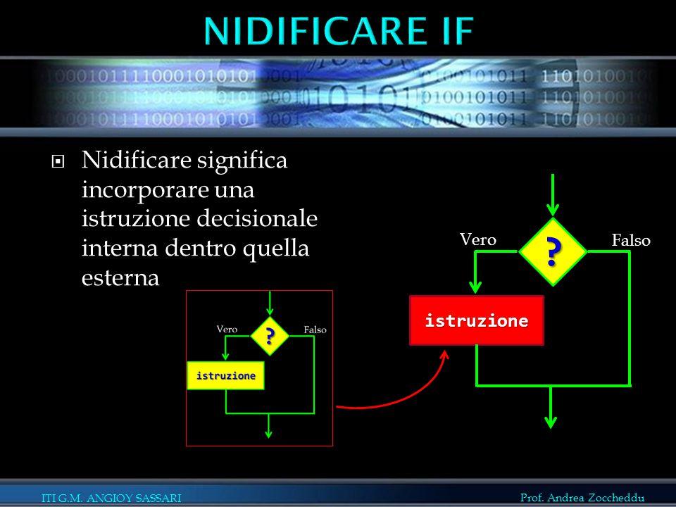 ITI G.M. ANGIOY SASSARI Prof. Andrea Zoccheddu  Nidificare significa incorporare una istruzione decisionale interna dentro quella esterna ? istruzion