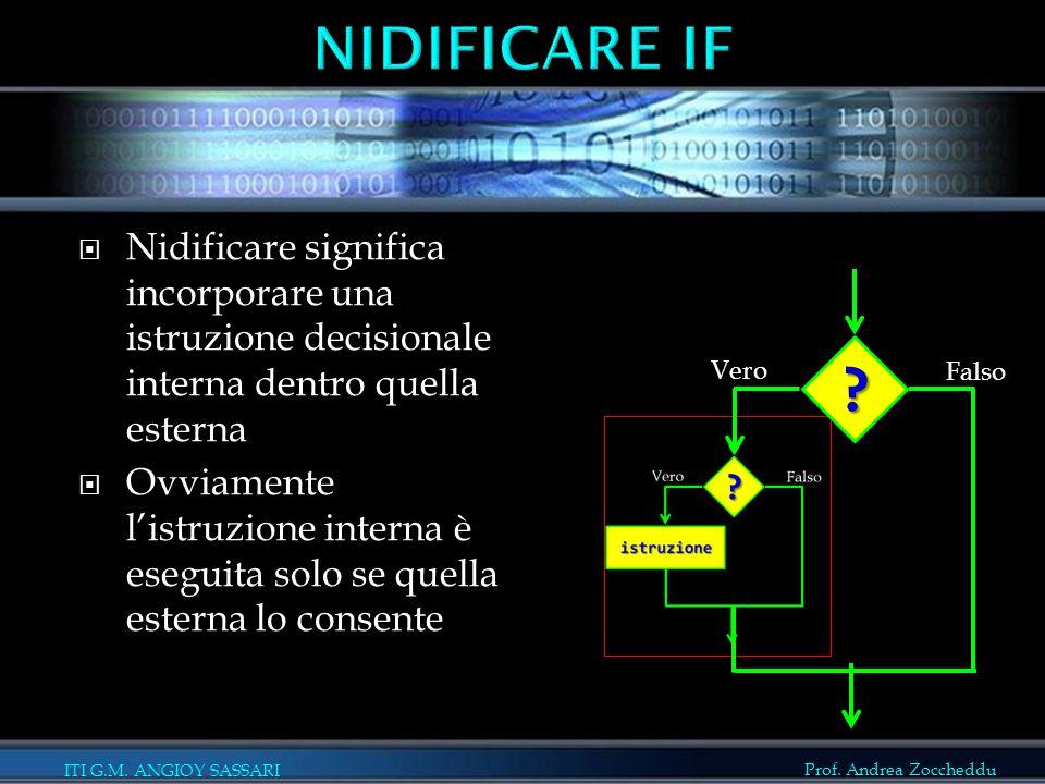 ITI G.M. ANGIOY SASSARI Prof. Andrea Zoccheddu  Nidificare significa incorporare una istruzione decisionale interna dentro quella esterna  Ovviament