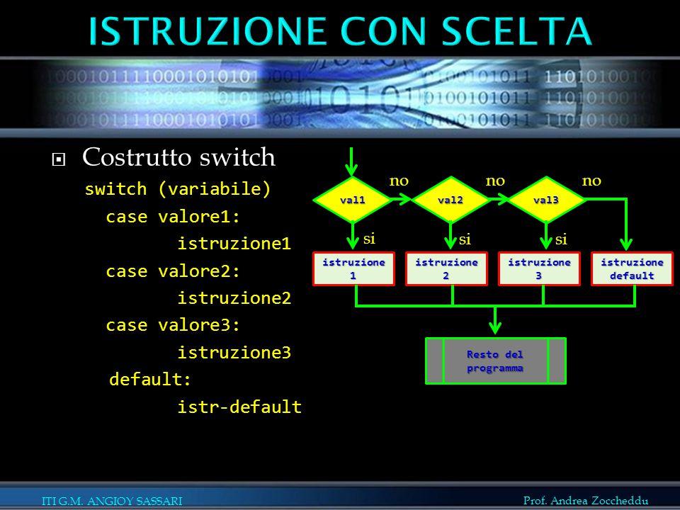 ITI G.M. ANGIOY SASSARI Prof. Andrea Zoccheddu  Costrutto switch switch (variabile) case valore1: istruzione1 case valore2: istruzione2 case valore3: