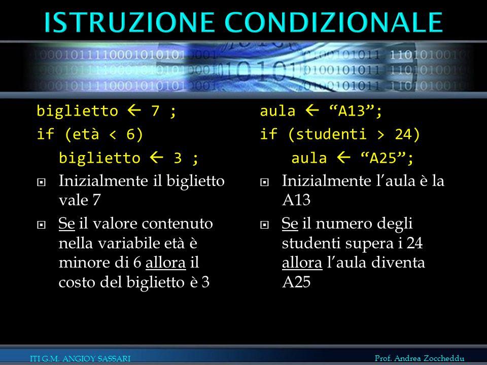 ITI G.M. ANGIOY SASSARI Prof. Andrea Zoccheddu biglietto  7 ; if (età < 6) biglietto  3 ;  Inizialmente il biglietto vale 7  Se il valore contenut
