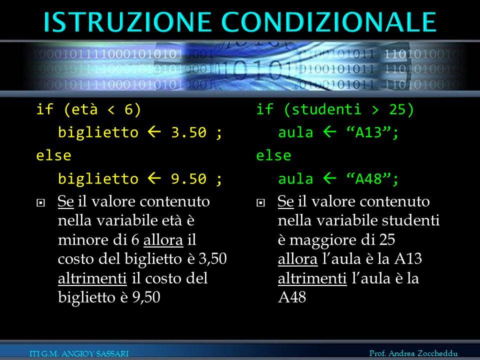 ITI G.M. ANGIOY SASSARI Prof. Andrea Zoccheddu if (età < 6) biglietto  3.50 ; else biglietto  9.50 ;  Se il valore contenuto nella variabile età è