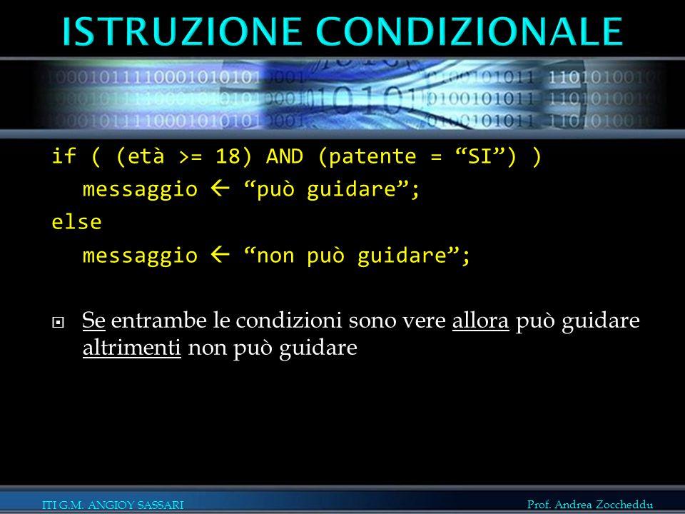 """ITI G.M. ANGIOY SASSARI Prof. Andrea Zoccheddu if ( (età >= 18) AND (patente = """"SI"""") ) messaggio  """"può guidare""""; else messaggio  """"non può guidare"""";"""