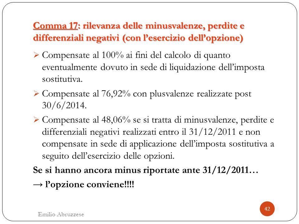 Comma 17: rilevanza delle minusvalenze, perdite e differenziali negativi (con l'esercizio dell'opzione) 42 Emilio Abruzzese  Compensate al 100% ai fi