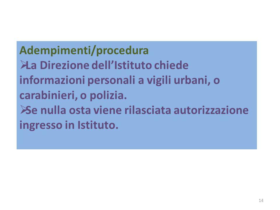 Adempimenti/procedura  La Direzione dell'Istituto chiede informazioni personali a vigili urbani, o carabinieri, o polizia.  Se nulla osta viene rila