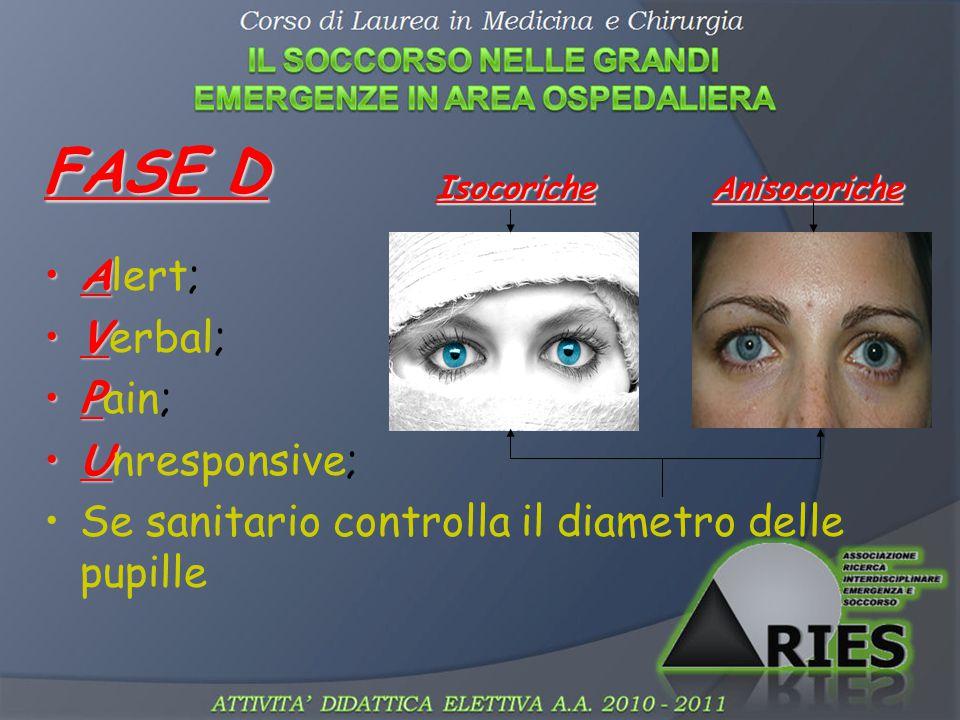 FASE D AAlert; VVerbal; PPain; UUnresponsive; Se sanitario controlla il diametro delle pupille IsocoricheAnisocoricheIsocoricheAnisocoriche
