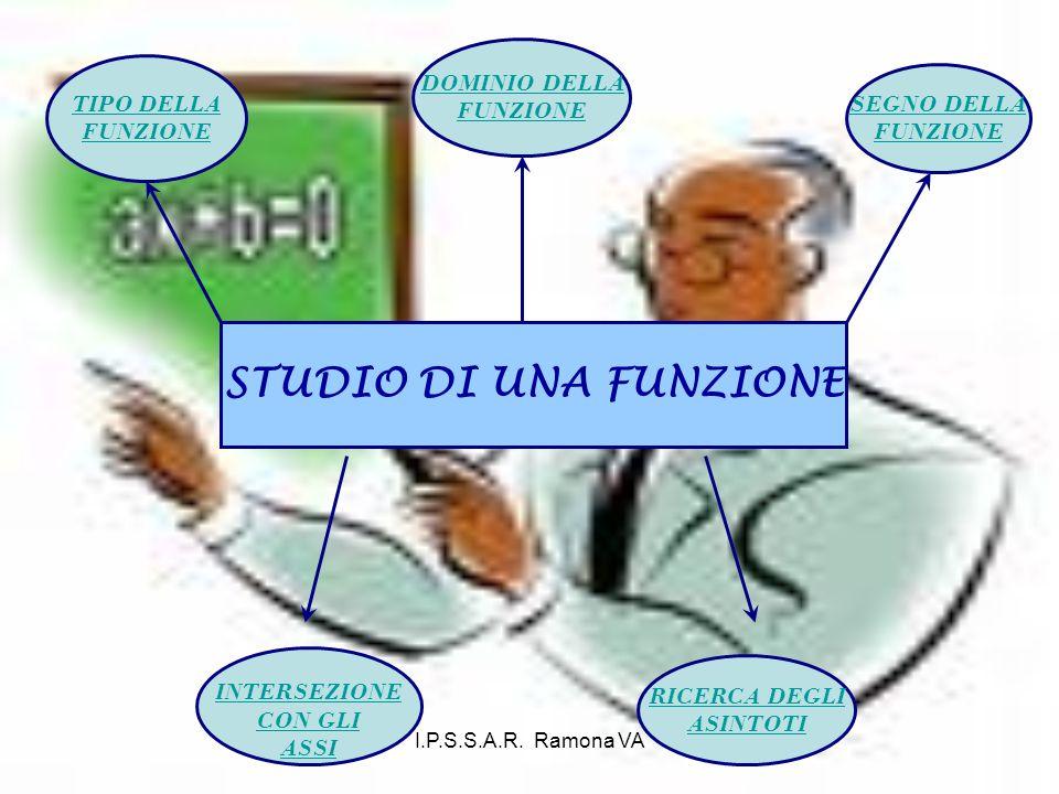 I.P.S.S.A.R. Ramona VA STUDIO DI UNA FUNZIONE TIPO DELLA FUNZIONE DOMINIO DELLA FUNZIONE SEGNO DELLA FUNZIONE INTERSEZIONE CON GLI ASSI RICERCA DEGLI