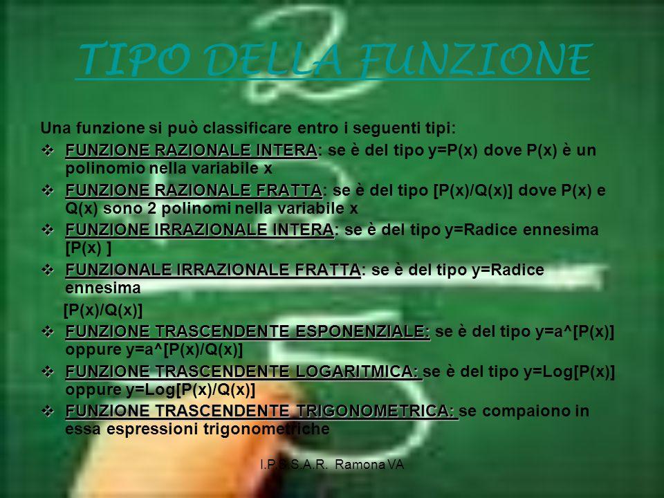 I.P.S.S.A.R. Ramona VA TIPO DELLA FUNZIONE Una funzione si può classificare entro i seguenti tipi:  FUNZIONE RAZIONALE INTERA  FUNZIONE RAZIONALE IN
