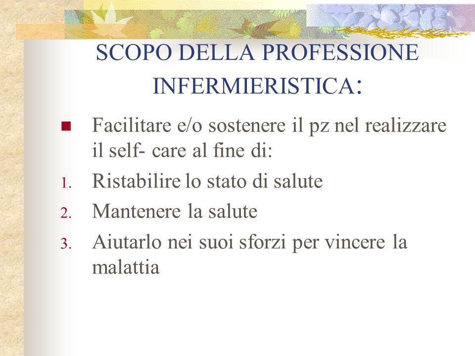 SCOPO DELLA PROFESSIONE INFERMIERISTICA : Facilitare e/o sostenere il pz nel realizzare il self- care al fine di: 1. Ristabilire lo stato di salute 2.