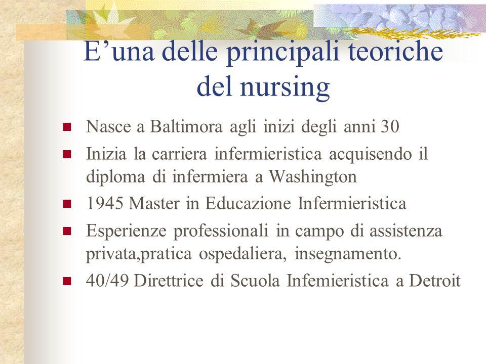 E'una delle principali teoriche del nursing Nasce a Baltimora agli inizi degli anni 30 Inizia la carriera infermieristica acquisendo il diploma di inf