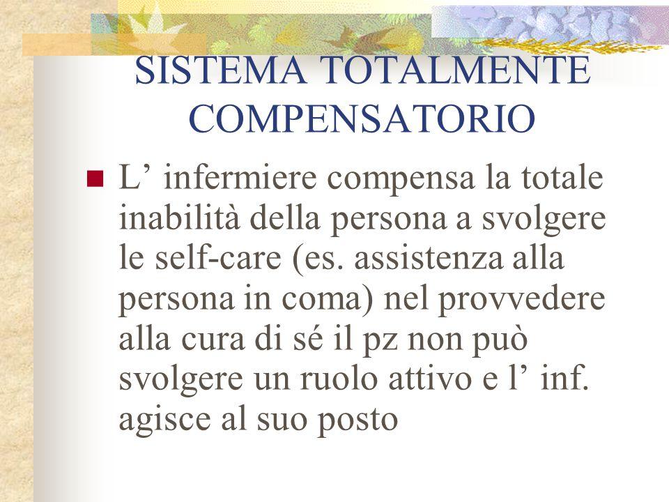 SISTEMA TOTALMENTE COMPENSATORIO L' infermiere compensa la totale inabilità della persona a svolgere le self-care (es. assistenza alla persona in coma