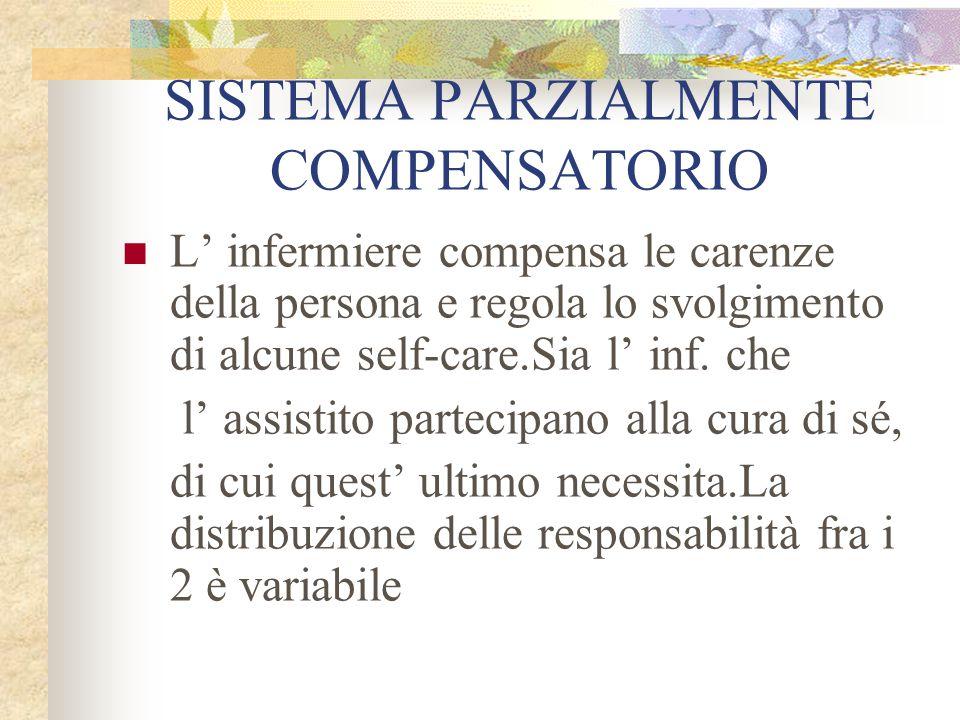 SISTEMA PARZIALMENTE COMPENSATORIO L' infermiere compensa le carenze della persona e regola lo svolgimento di alcune self-care.Sia l' inf. che l' assi